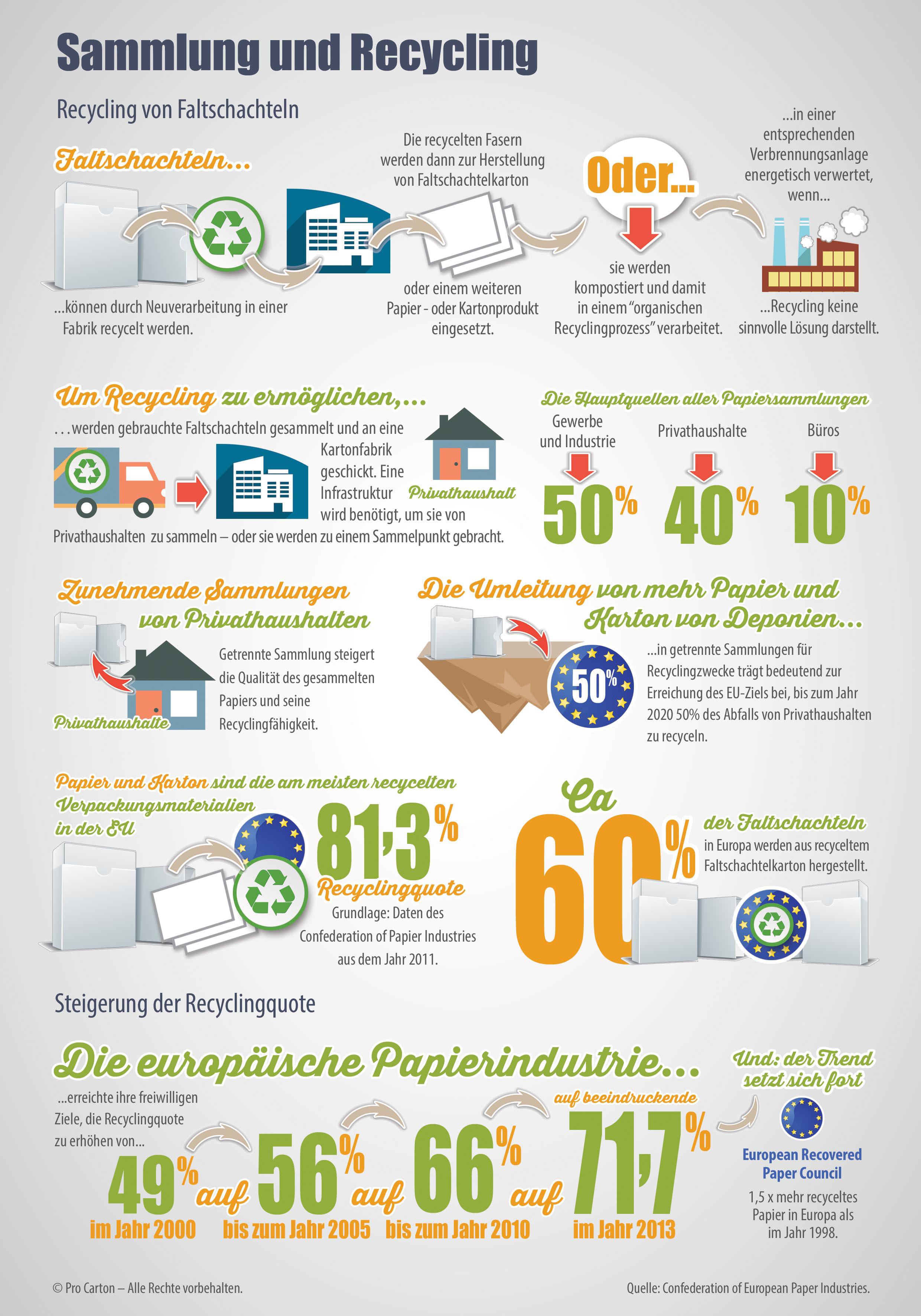 Sammlung_und_Recycling