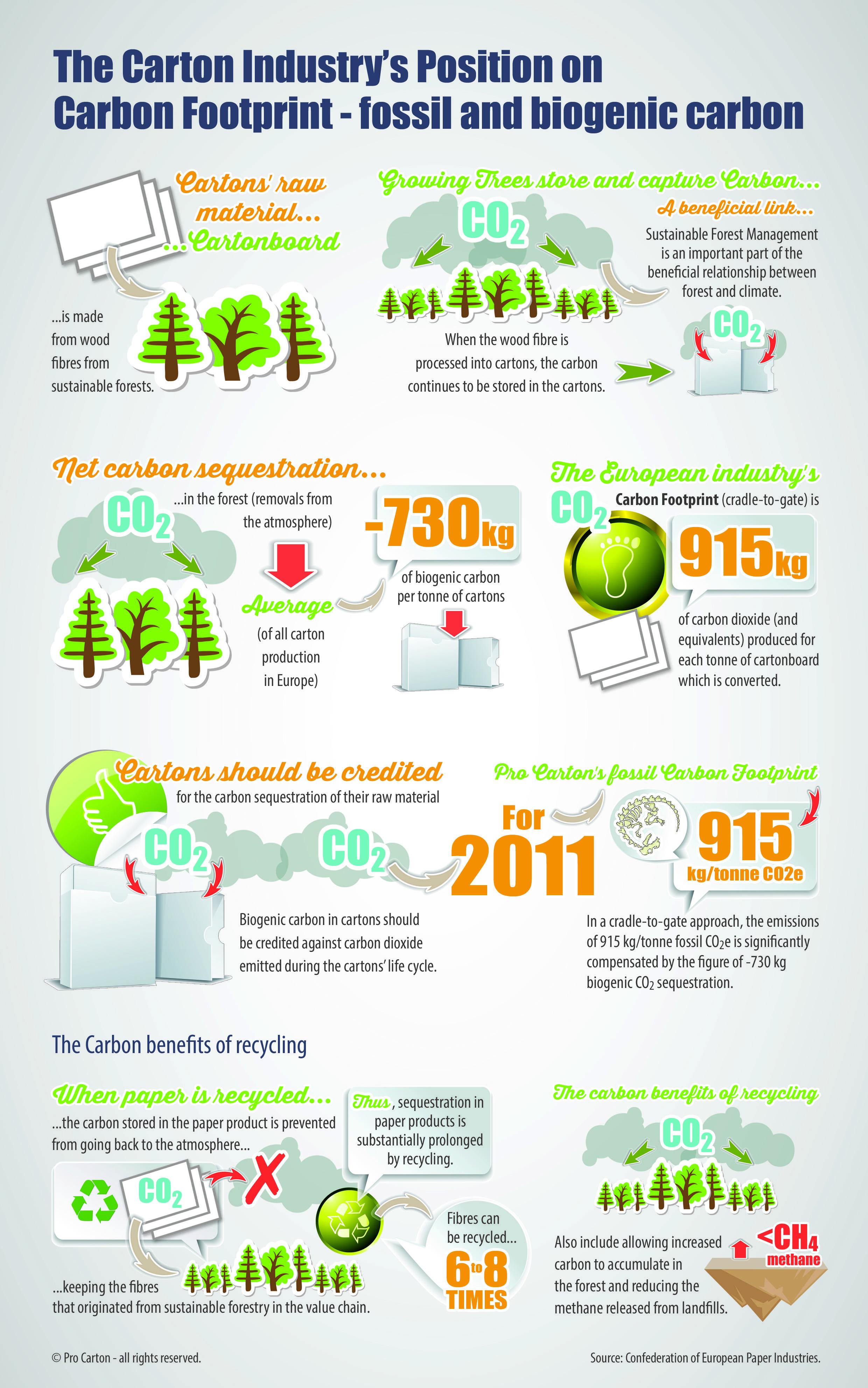 infographic_w