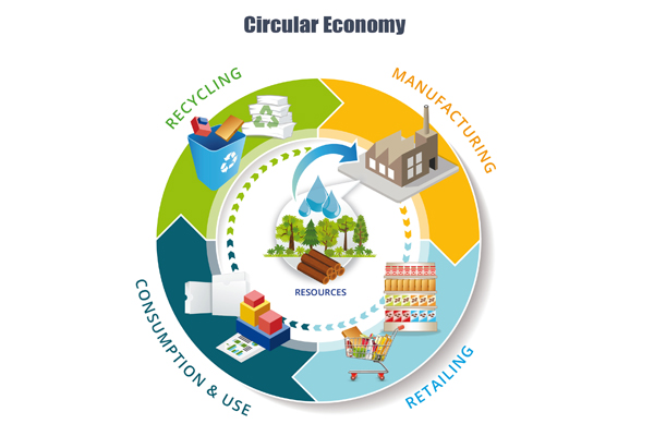 Les gouvernements des pays de l'UE approuvent de nouvelles règles sur les déchets