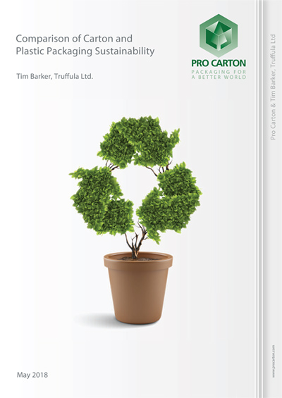 Cartons and Plastic Sustainability Study