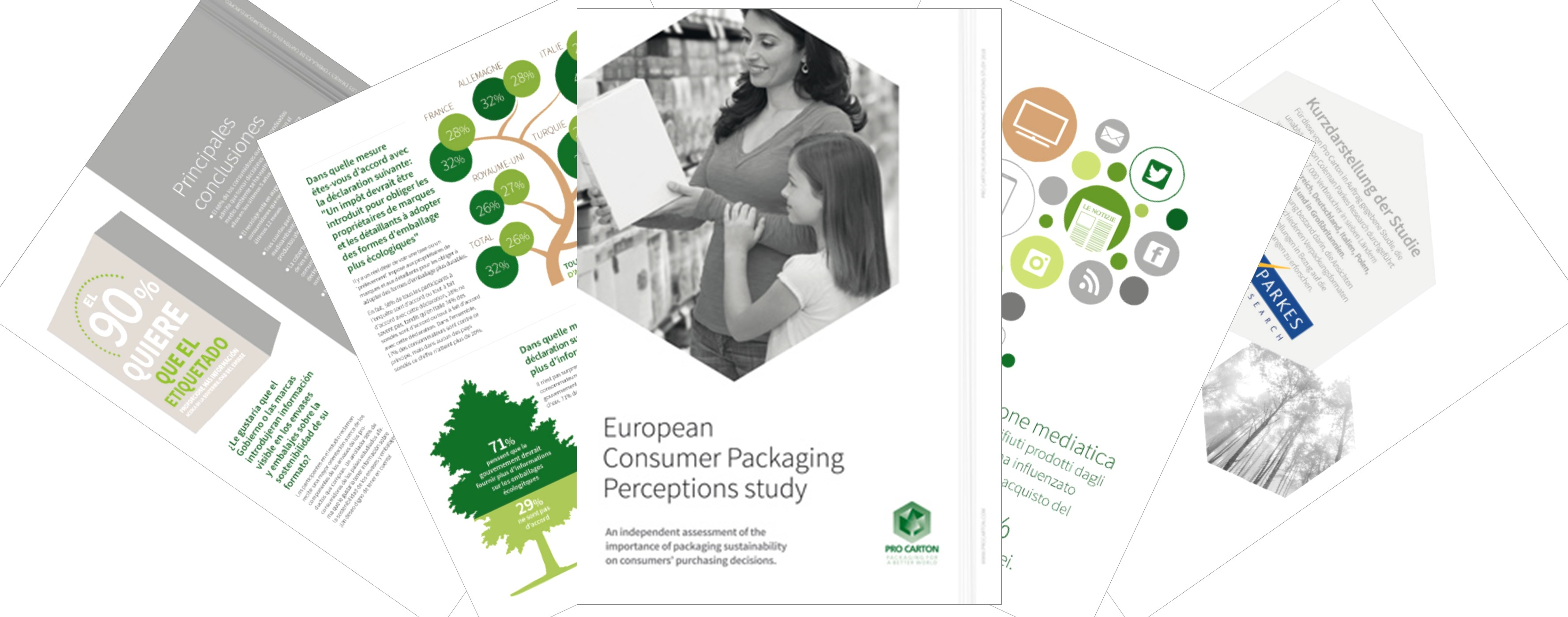 European Consumer Packaging Perceptions Study