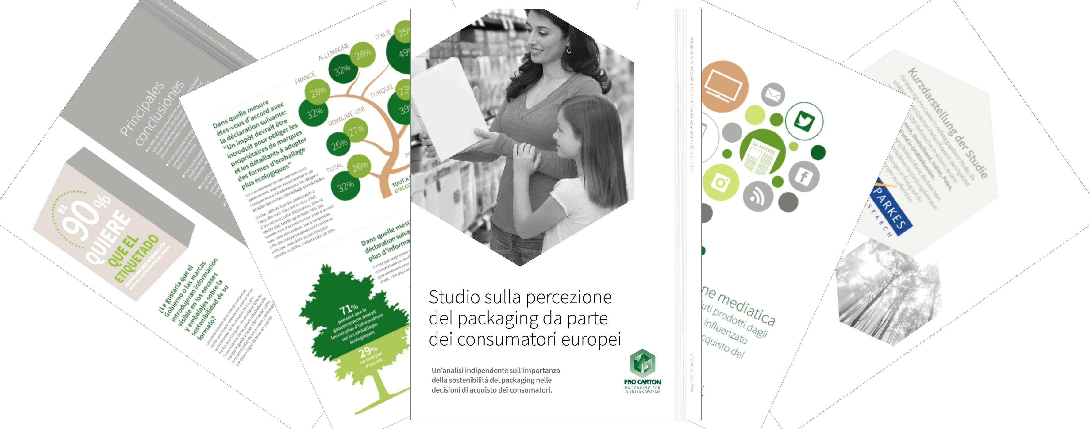 Studio sulla percezione del packaging da parte dei consumatori europei