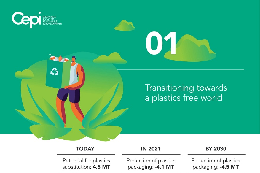 CEPI FACT SHEETS - TRANSITIONING TOWARDS A PLASTICS FREE WORLD
